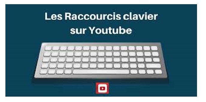Les raccourcis clavier de youtube trucs et astuces for Raccourci clavier agrandir fenetre windows 7