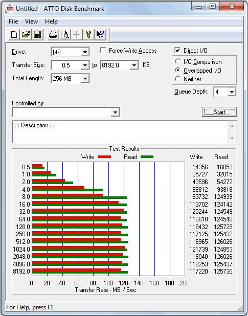 Mesurer performance disque dur - Atto disk benchmark