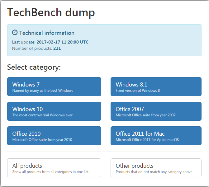 Techbench Dump
