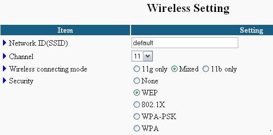 Paramétres Wifi