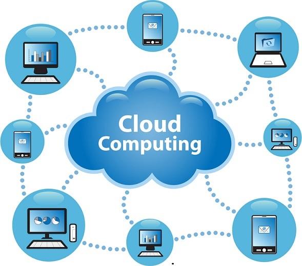 Avantages d'internet - cloud computing