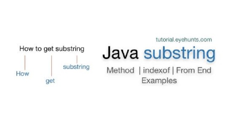 Java substring exemples